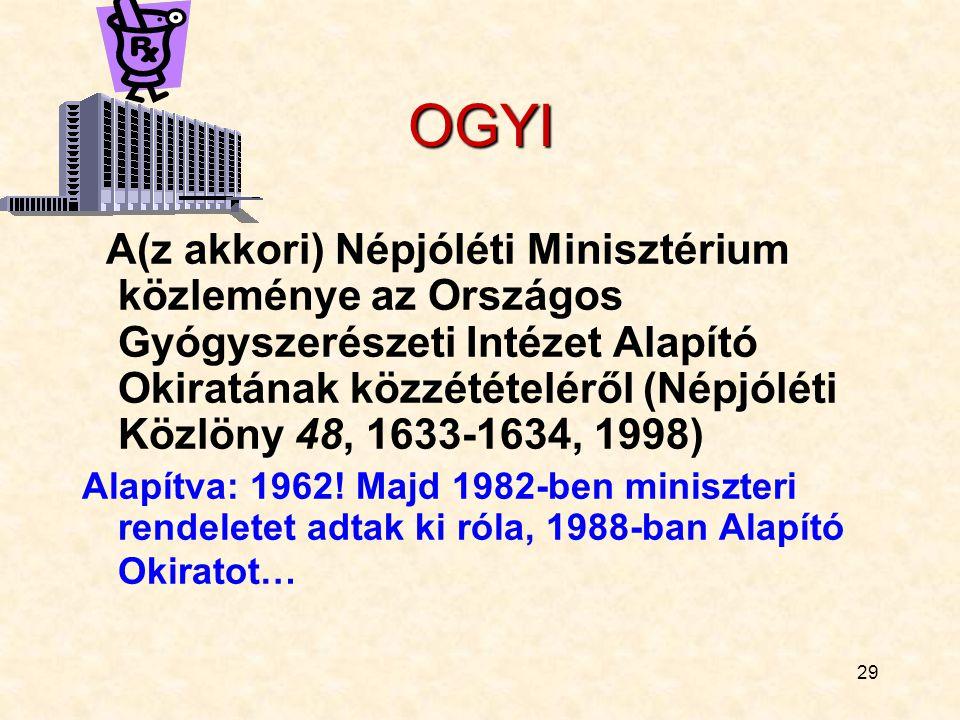 29 OGYI A(z akkori) Népjóléti Minisztérium közleménye az Országos Gyógyszerészeti Intézet Alapító Okiratának közzétételéről (Népjóléti Közlöny 48, 1633-1634, 1998) Alapítva: 1962.