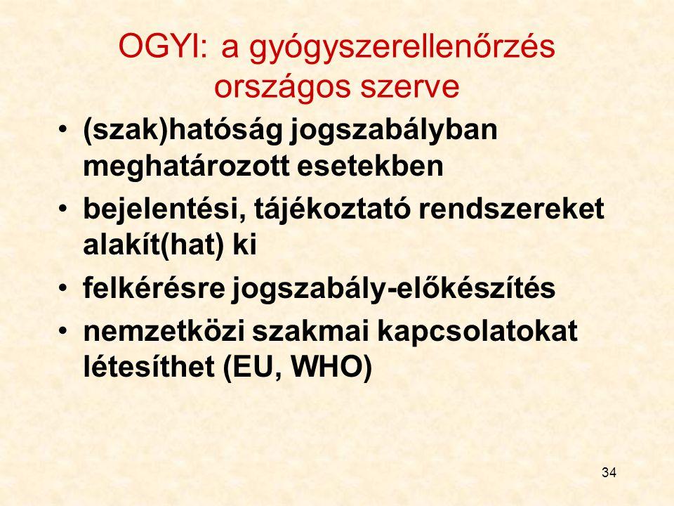 34 OGYI: a gyógyszerellenőrzés országos szerve (szak)hatóság jogszabályban meghatározott esetekben bejelentési, tájékoztató rendszereket alakít(hat) ki felkérésre jogszabály-előkészítés nemzetközi szakmai kapcsolatokat létesíthet (EU, WHO)