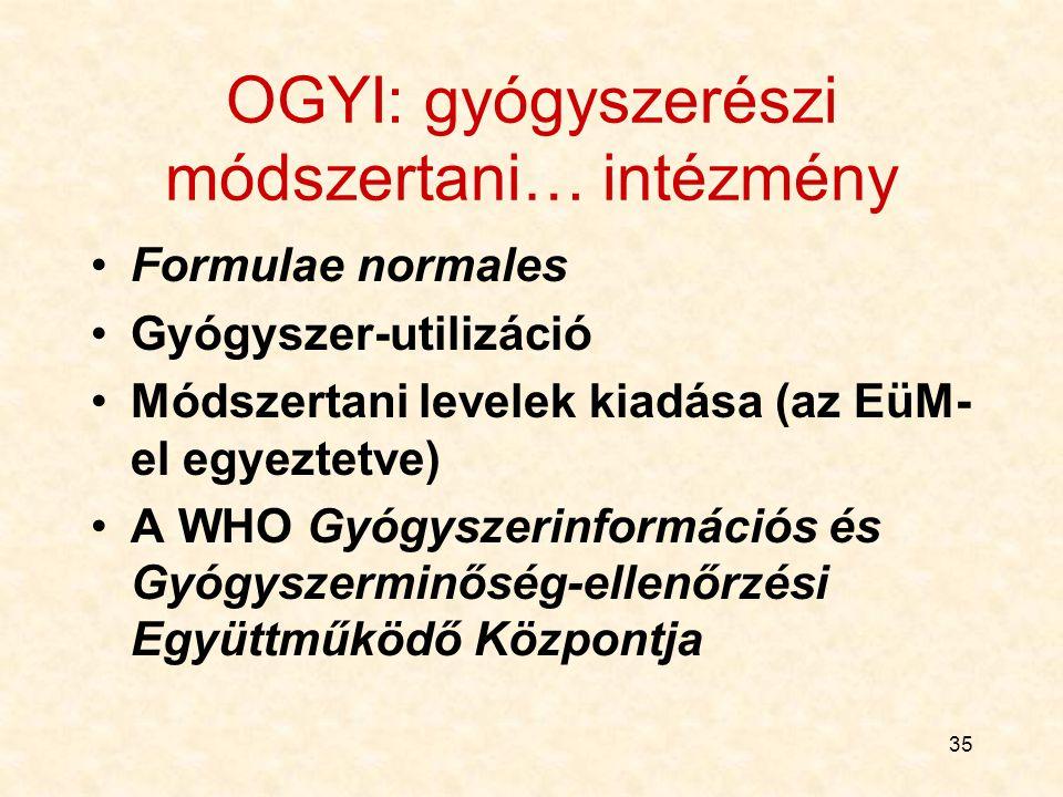 OGYI: gyógyszerészi módszertani… intézmény Formulae normales Gyógyszer-utilizáció Módszertani levelek kiadása (az EüM- el egyeztetve) A WHO Gyógyszerinformációs és Gyógyszerminőség-ellenőrzési Együttműködő Központja 35
