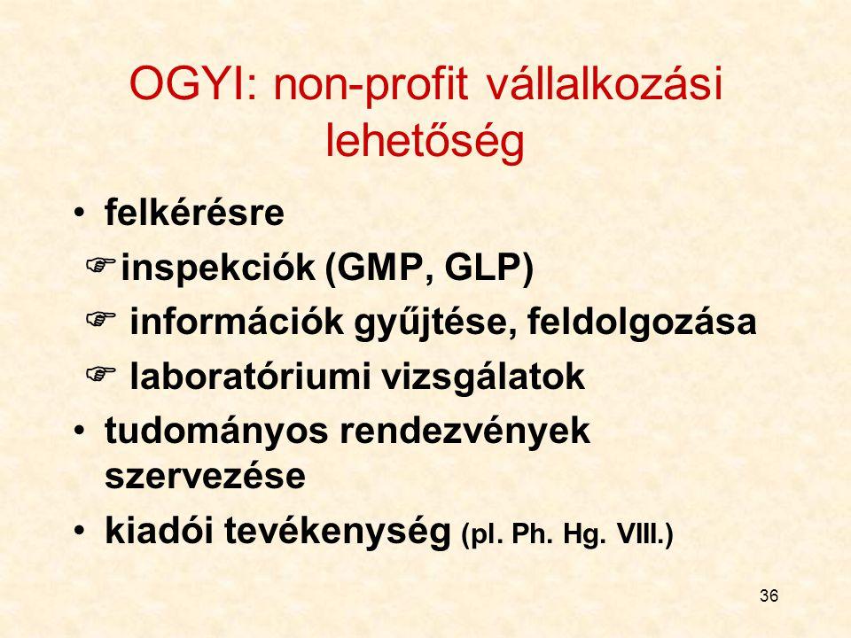 36 OGYI: non-profit vállalkozási lehetőség felkérésre  inspekciók (GMP, GLP)  információk gyűjtése, feldolgozása  laboratóriumi vizsgálatok tudományos rendezvények szervezése kiadói tevékenység (pl.
