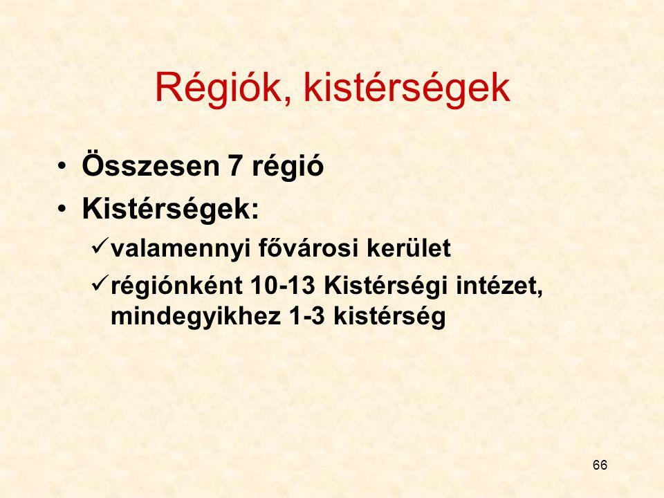 66 Régiók, kistérségek Összesen 7 régió Kistérségek: valamennyi fővárosi kerület régiónként 10-13 Kistérségi intézet, mindegyikhez 1-3 kistérség
