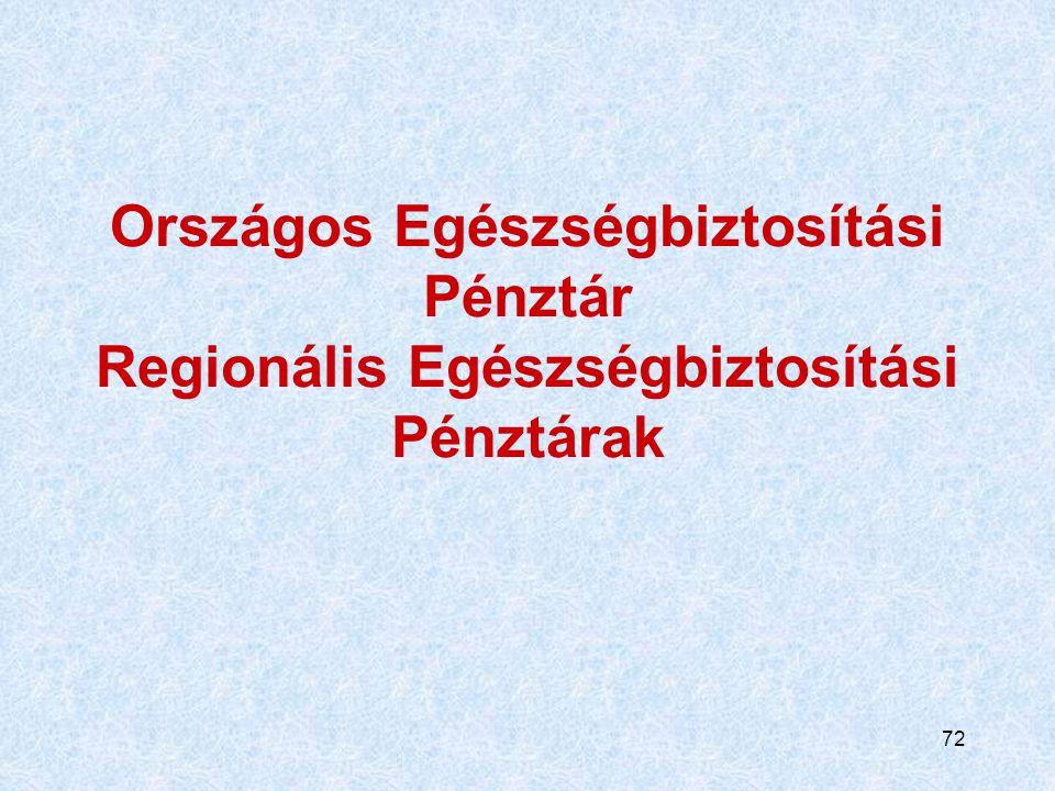 72 Országos Egészségbiztosítási Pénztár Regionális Egészségbiztosítási Pénztárak