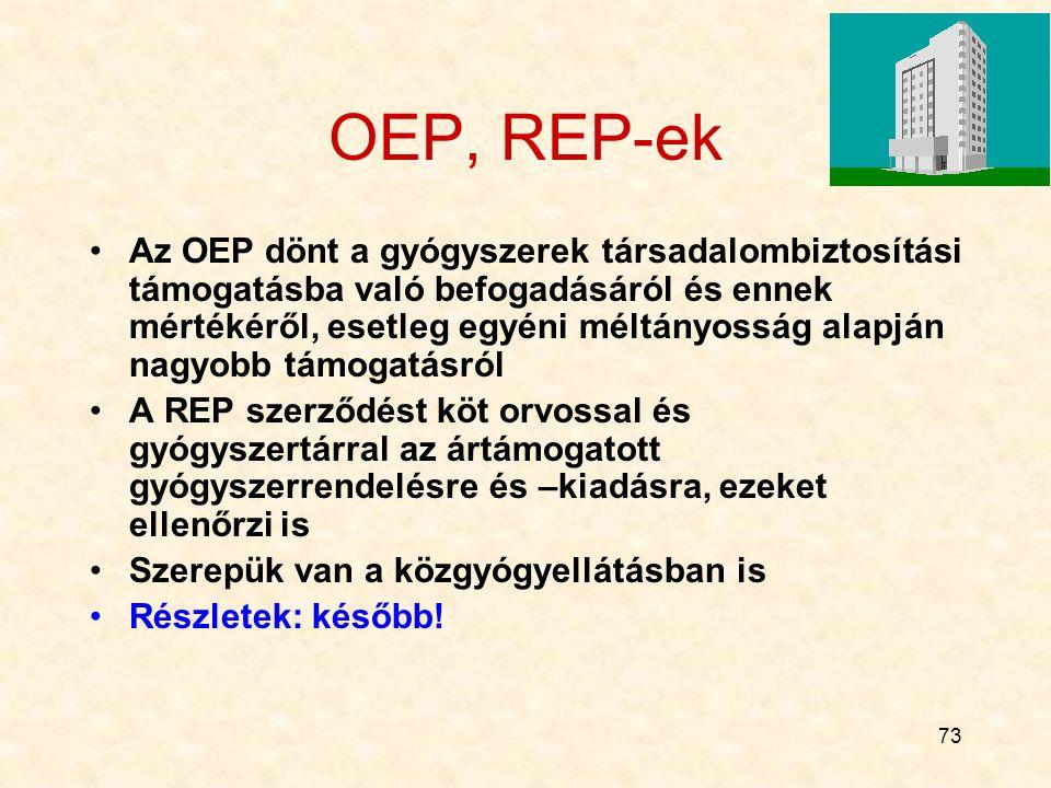 73 OEP, REP-ek Az OEP dönt a gyógyszerek társadalombiztosítási támogatásba való befogadásáról és ennek mértékéről, esetleg egyéni méltányosság alapján nagyobb támogatásról A REP szerződést köt orvossal és gyógyszertárral az ártámogatott gyógyszerrendelésre és –kiadásra, ezeket ellenőrzi is Szerepük van a közgyógyellátásban is Részletek: később!
