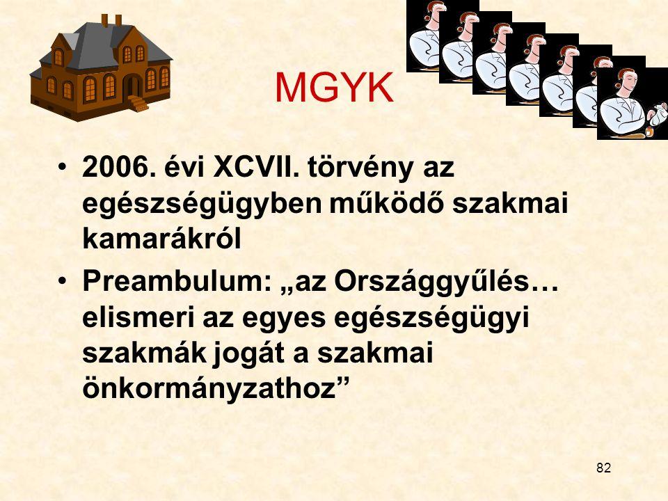 82 MGYK 2006.évi XCVII.