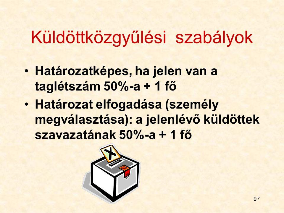 97 Küldöttközgyűlési szabályok Határozatképes, ha jelen van a taglétszám 50%-a + 1 fő Határozat elfogadása (személy megválasztása): a jelenlévő küldöttek szavazatának 50%-a + 1 fő