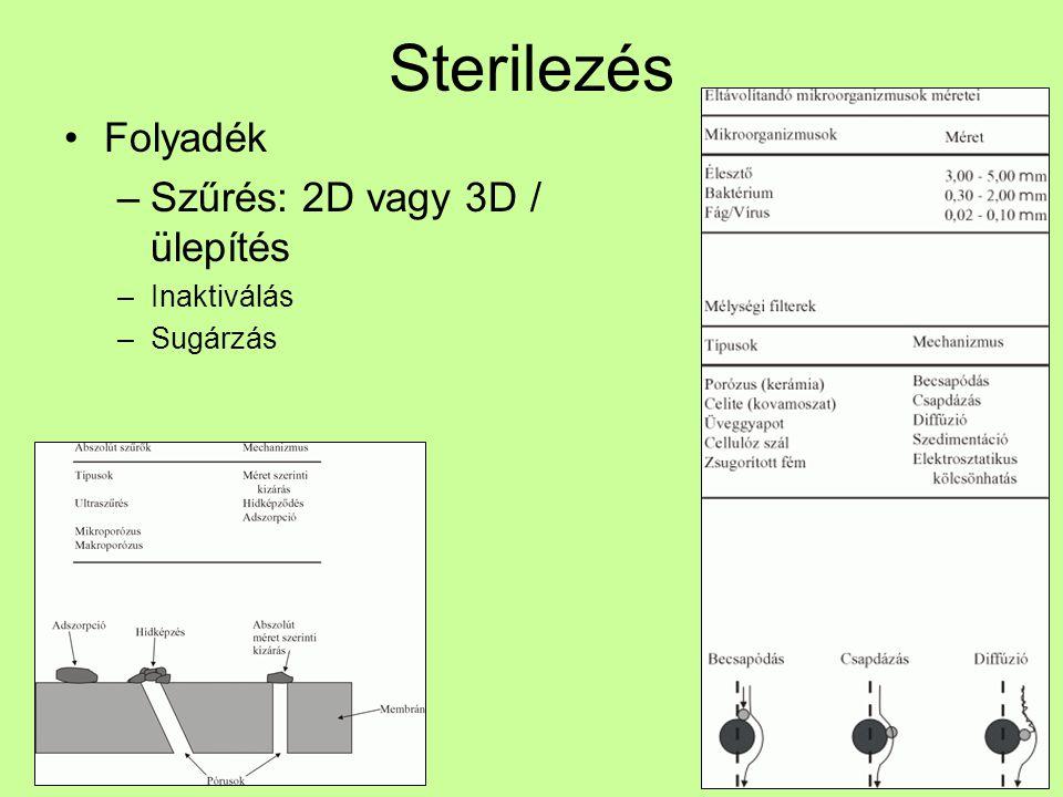 Sterilezés Folyadék –Szűrés: 2D vagy 3D / ülepítés –Inaktiválás –Sugárzás