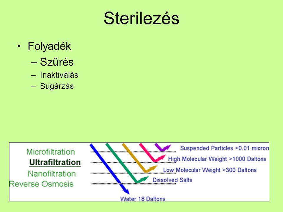 Sterilezés Folyadék –Szűrés –Inaktiválás –Sugárzás