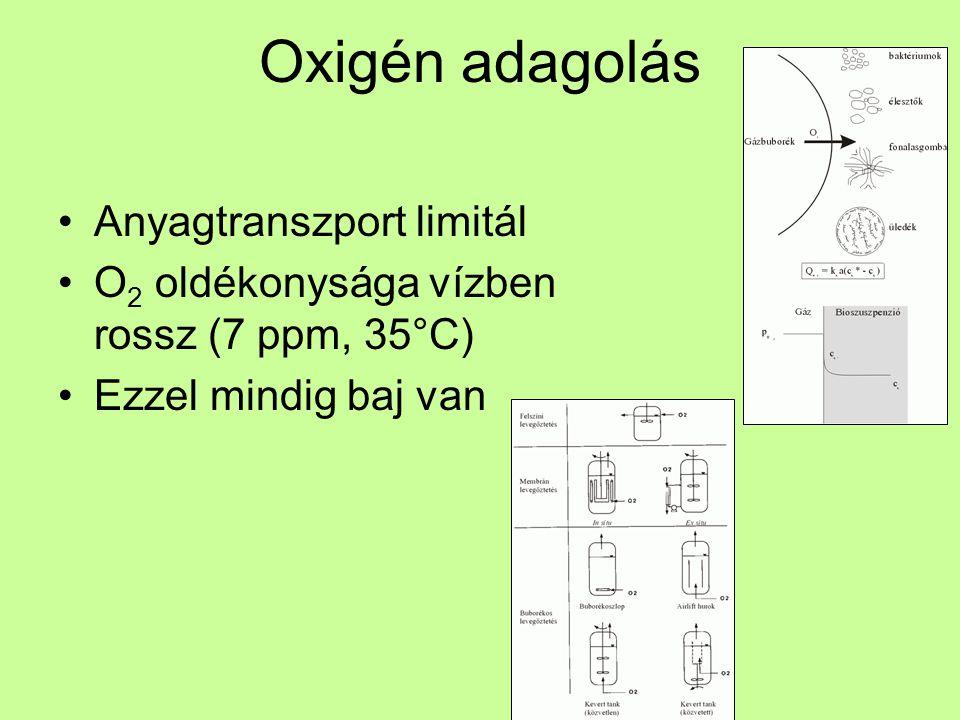 Oxigén adagolás Anyagtranszport limitál O 2 oldékonysága vízben rossz (7 ppm, 35°C) Ezzel mindig baj van