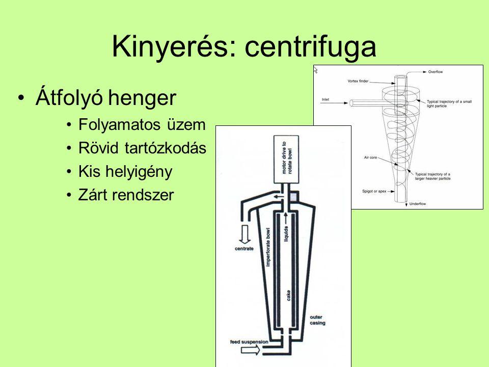 Kinyerés: centrifuga Átfolyó henger Folyamatos üzem Rövid tartózkodás Kis helyigény Zárt rendszer