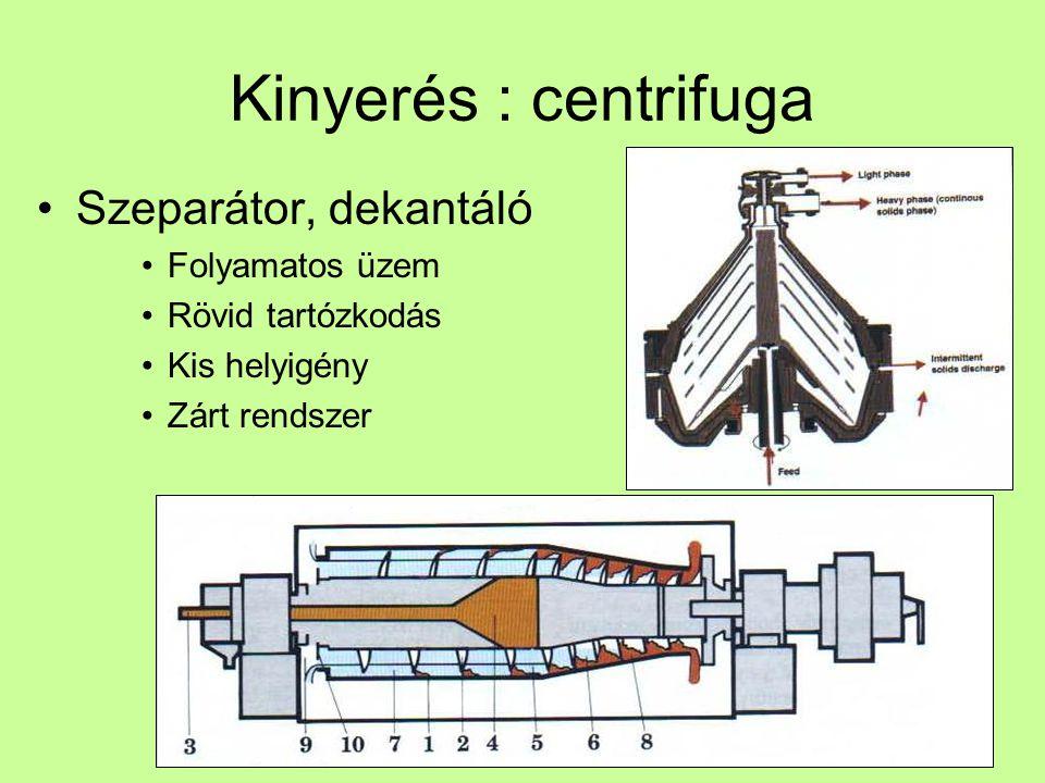 Kinyerés : centrifuga Szeparátor, dekantáló Folyamatos üzem Rövid tartózkodás Kis helyigény Zárt rendszer