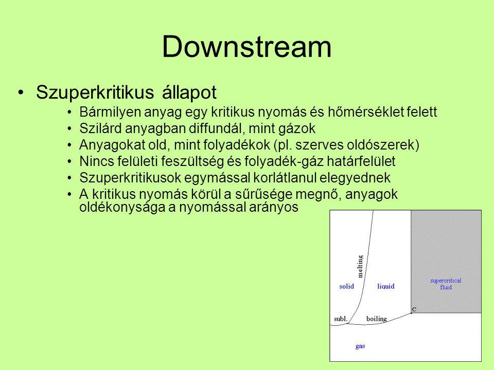 Downstream Szuperkritikus állapot Bármilyen anyag egy kritikus nyomás és hőmérséklet felett Szilárd anyagban diffundál, mint gázok Anyagokat old, mint folyadékok (pl.