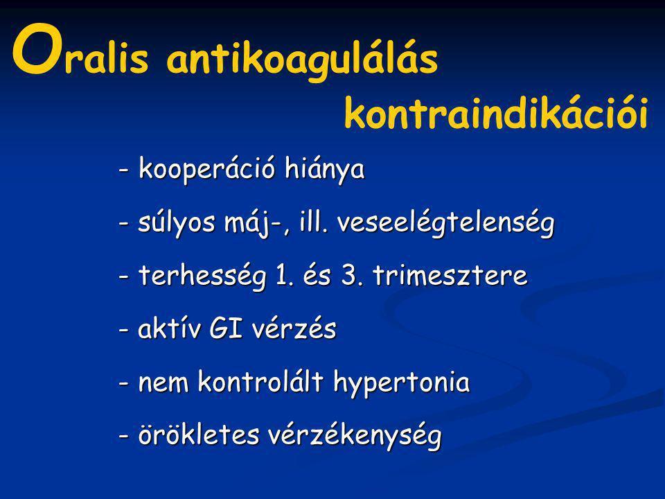 - kooperáció hiánya - súlyos máj-, ill. veseelégtelenség - terhesség 1. és 3. trimesztere - aktív GI vérzés - nem kontrolált hypertonia - örökletes vé