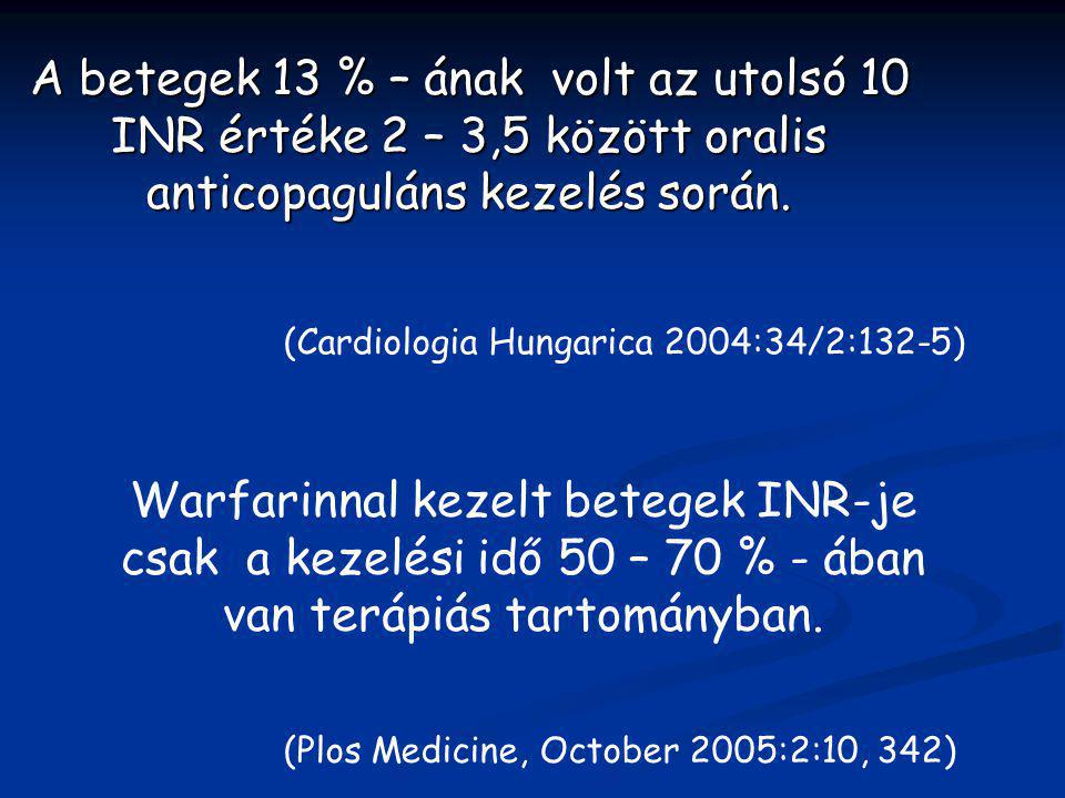 A betegek 13 % – ának volt az utolsó 10 INR értéke 2 – 3,5 között oralis anticopaguláns kezelés során. (Cardiologia Hungarica 2004:34/2:132-5) Warfari