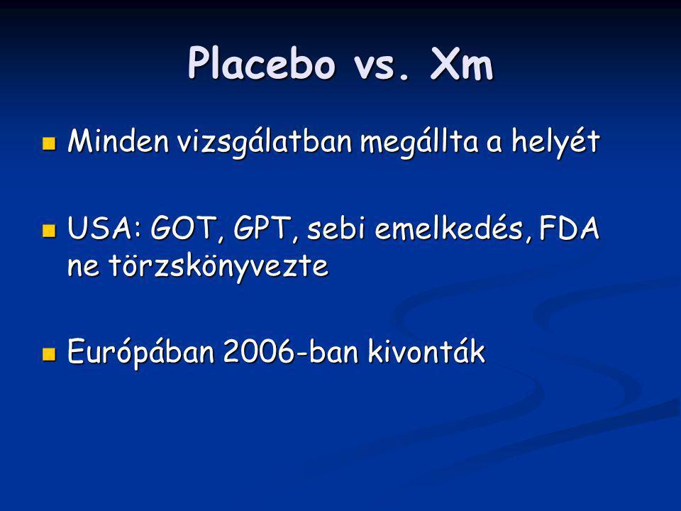 Placebo vs. Xm Minden vizsgálatban megállta a helyét Minden vizsgálatban megállta a helyét USA: GOT, GPT, sebi emelkedés, FDA ne törzskönyvezte USA: G