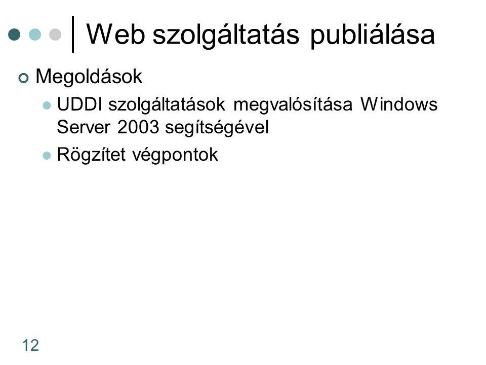 12 Web szolgáltatás publiálása Megoldások UDDI szolgáltatások megvalósítása Windows Server 2003 segítségével Rögzítet végpontok