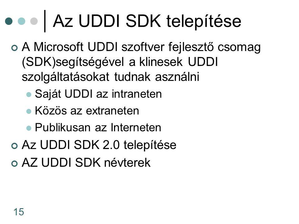 15 Az UDDI SDK telepítése A Microsoft UDDI szoftver fejlesztő csomag (SDK)segítségével a klinesek UDDI szolgáltatásokat tudnak asználni Saját UDDI az intraneten Közös az extraneten Publikusan az Interneten Az UDDI SDK 2.0 telepítése AZ UDDI SDK névterek