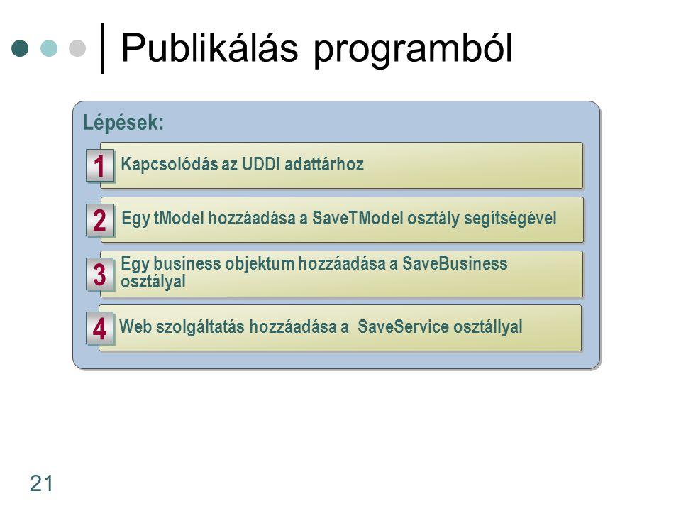 21 Publikálás programból Lépések: Kapcsolódás az UDDI adattárhoz 1 1 Web szolgáltatás hozzáadása a SaveService osztállyal 4 4 Egy business objektum hozzáadása a SaveBusiness osztályal 3 3 Egy tModel hozzáadása a SaveTModel osztály segítségével 2 2