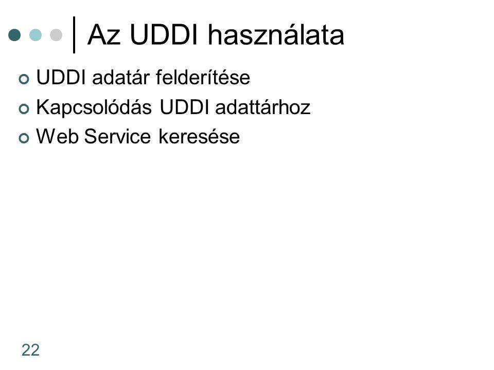 22 Az UDDI használata UDDI adatár felderítése Kapcsolódás UDDI adattárhoz Web Service keresése