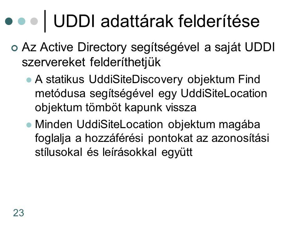 23 UDDI adattárak felderítése Az Active Directory segítségével a saját UDDI szervereket felderíthetjük A statikus UddiSiteDiscovery objektum Find metódusa segítségével egy UddiSiteLocation objektum tömböt kapunk vissza Minden UddiSiteLocation objektum magába foglalja a hozzáférési pontokat az azonosítási stílusokal és leírásokkal együtt