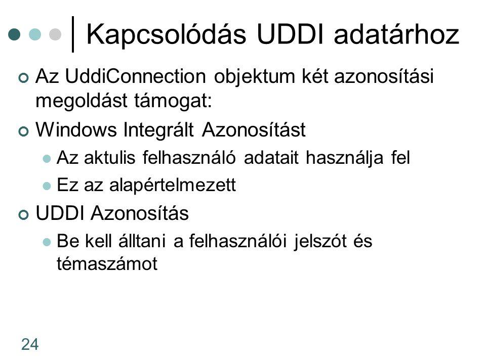 24 Kapcsolódás UDDI adatárhoz Az UddiConnection objektum két azonosítási megoldást támogat: Windows Integrált Azonosítást Az aktulis felhasználó adatait használja fel Ez az alapértelmezett UDDI Azonosítás Be kell álltani a felhasználói jelszót és témaszámot