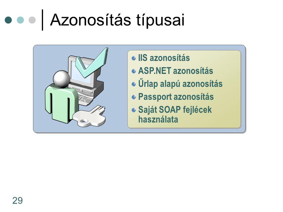 29 Azonosítás típusai IIS azonosítás ASP.NET azonosítás Űrlap alapú azonosítás Passport azonosítás Saját SOAP fejlécek használata IIS azonosítás ASP.NET azonosítás Űrlap alapú azonosítás Passport azonosítás Saját SOAP fejlécek használata