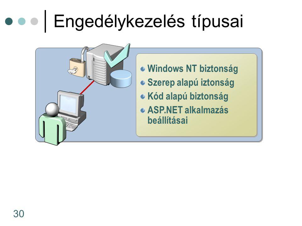 30 Engedélykezelés típusai Windows NT biztonság Szerep alapú iztonság Kód alapú biztonság ASP.NET alkalmazás beállításai Windows NT biztonság Szerep alapú iztonság Kód alapú biztonság ASP.NET alkalmazás beállításai