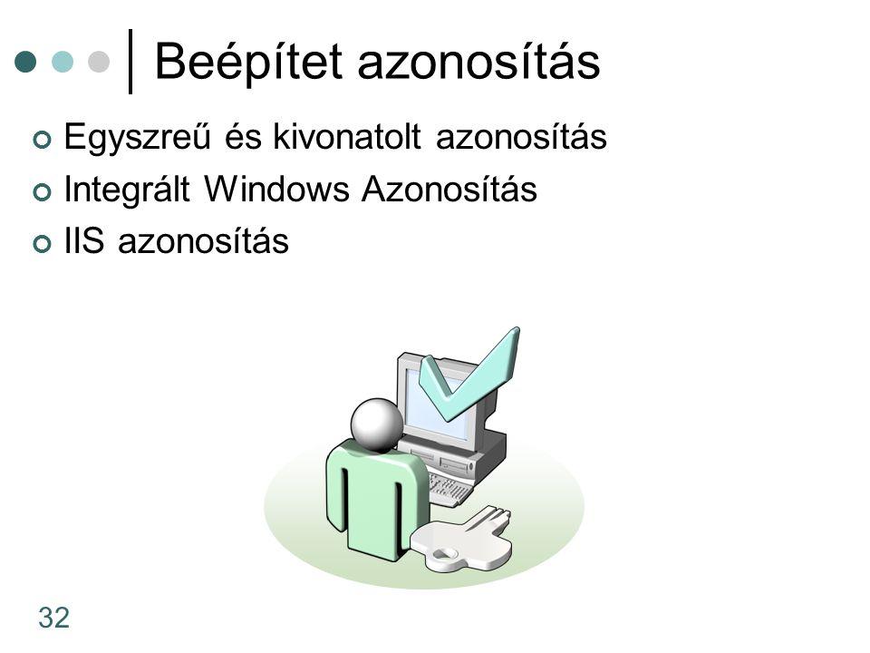 32 Beépítet azonosítás Egyszreű és kivonatolt azonosítás Integrált Windows Azonosítás IIS azonosítás