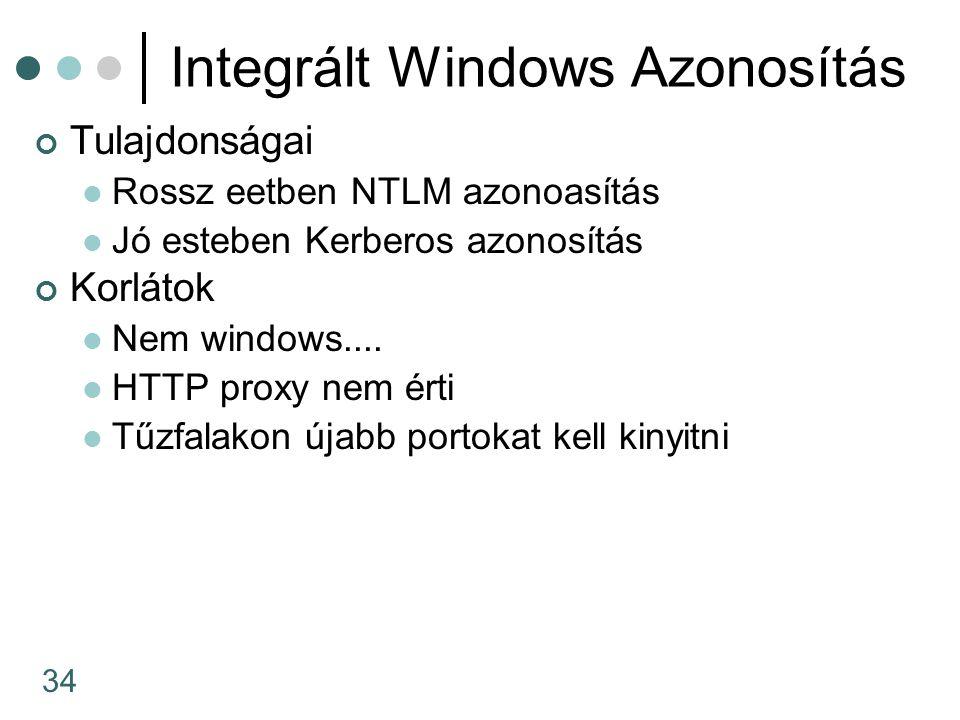 34 Integrált Windows Azonosítás Tulajdonságai Rossz eetben NTLM azonoasítás Jó esteben Kerberos azonosítás Korlátok Nem windows....