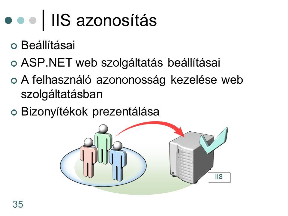 35 IIS azonosítás Beállításai ASP.NET web szolgáltatás beállításai A felhasználó azononosság kezelése web szolgáltatásban Bizonyítékok prezentálása IIS