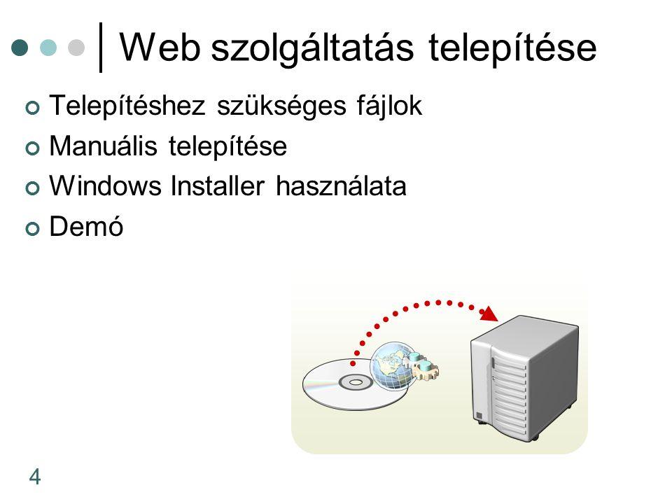 4 Web szolgáltatás telepítése Telepítéshez szükséges fájlok Manuális telepítése Windows Installer használata Demó