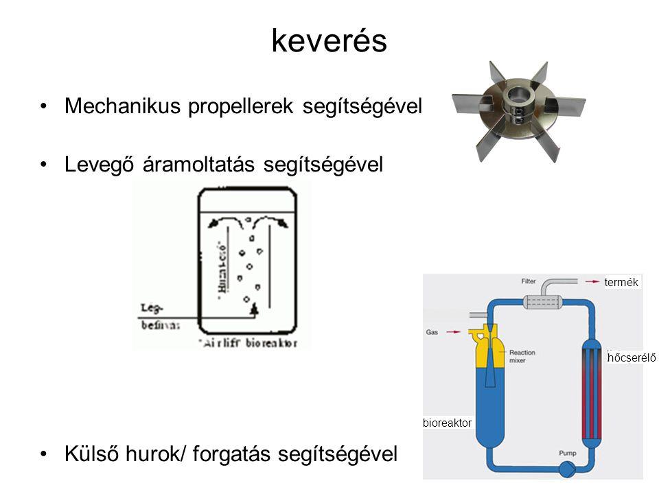 keverés Mechanikus propellerek segítségével Levegő áramoltatás segítségével Külső hurok/ forgatás segítségével bioreaktor termék hőcserélő