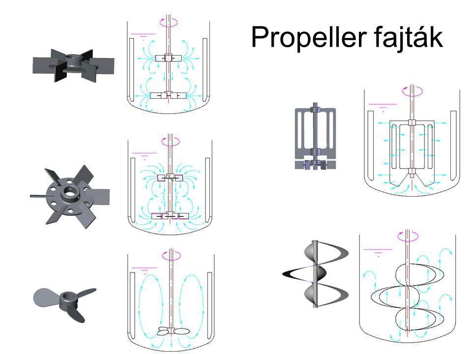 Propeller fajták