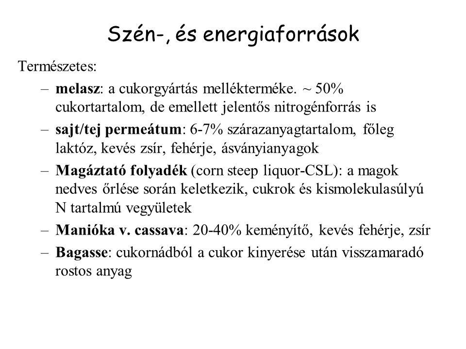 Szén-, és energiaforrások Természetes: –melasz: a cukorgyártás mellékterméke.