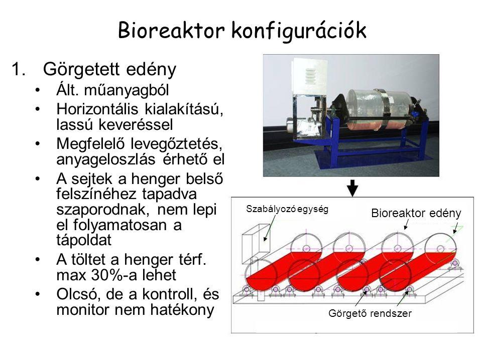 Bioreaktor konfigurációk 1.Görgetett edény Ált.