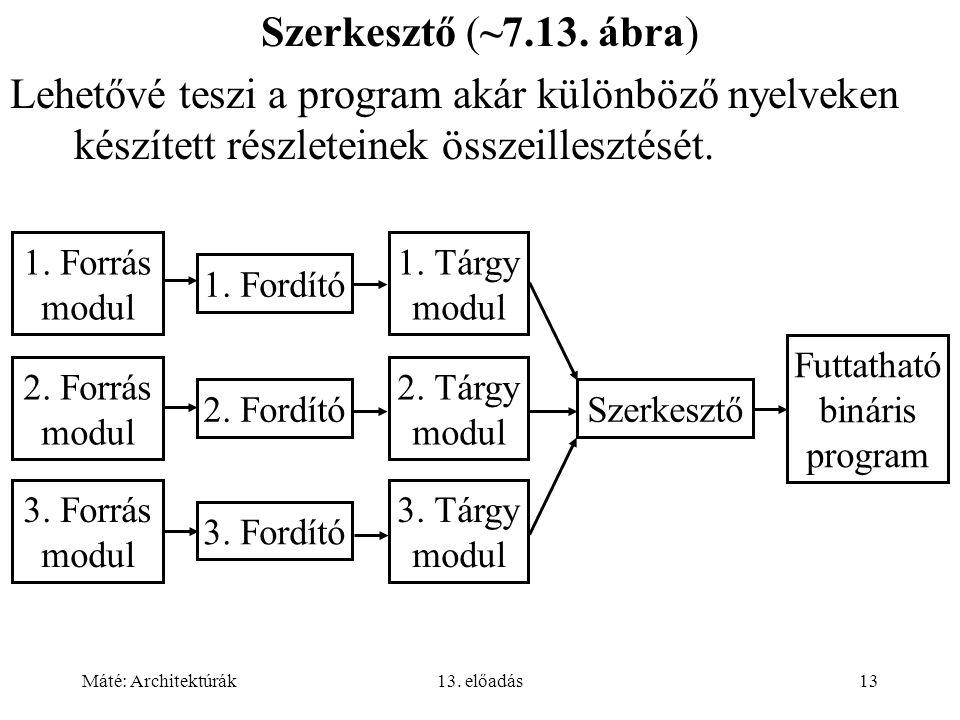 Máté: Architektúrák13. előadás13 Szerkesztő (~7.13. ábra) Lehetővé teszi a program akár különböző nyelveken készített részleteinek összeillesztését. 1