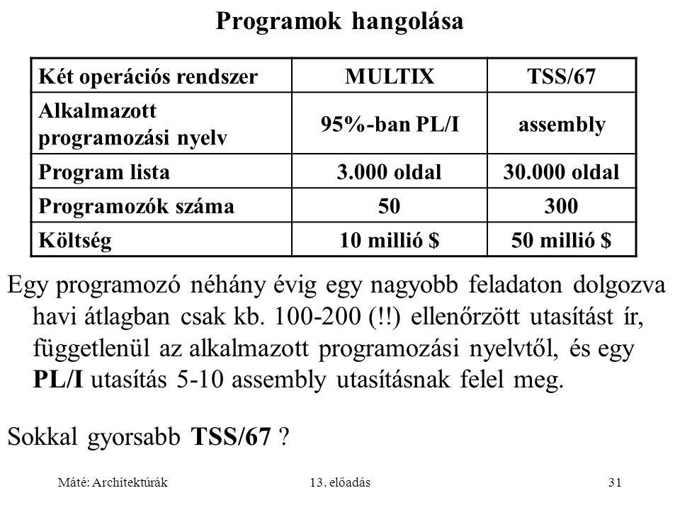 Máté: Architektúrák13. előadás31 Programok hangolása Két operációs rendszerMULTIXTSS/67 Alkalmazott programozási nyelv 95%-ban PL/Iassembly Program li