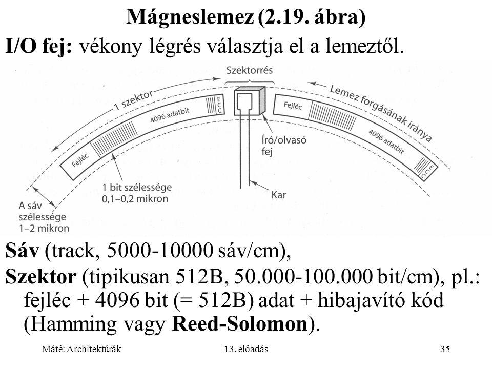 Máté: Architektúrák13. előadás35 Mágneslemez (2.19.