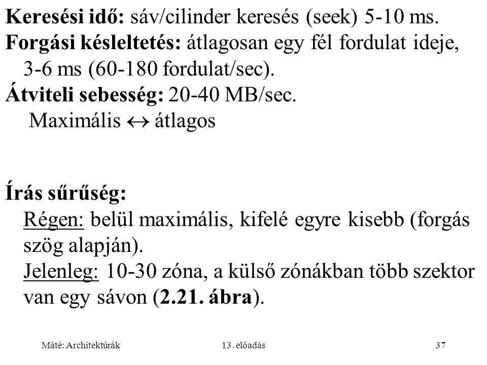 Máté: Architektúrák13. előadás37 Keresési idő: sáv/cilinder keresés (seek) 5-10 ms.