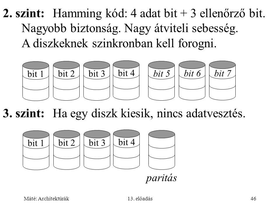 Máté: Architektúrák13. előadás46 bit 2 bit 3 bit 4 bit 1 bit 6 bit 7 bit 5 2. szint: Hamming kód: 4 adat bit + 3 ellenőrző bit. Nagyobb biztonság. Nag