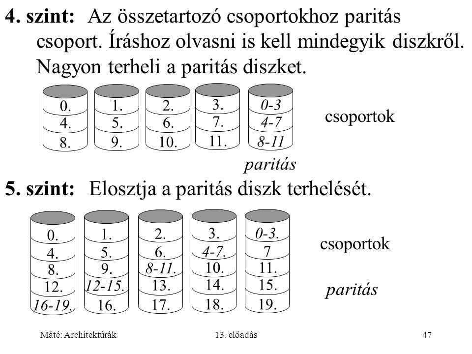 Máté: Architektúrák13. előadás47 4. szint: Az összetartozó csoportokhoz paritás csoport. Íráshoz olvasni is kell mindegyik diszkről. Nagyon terheli a