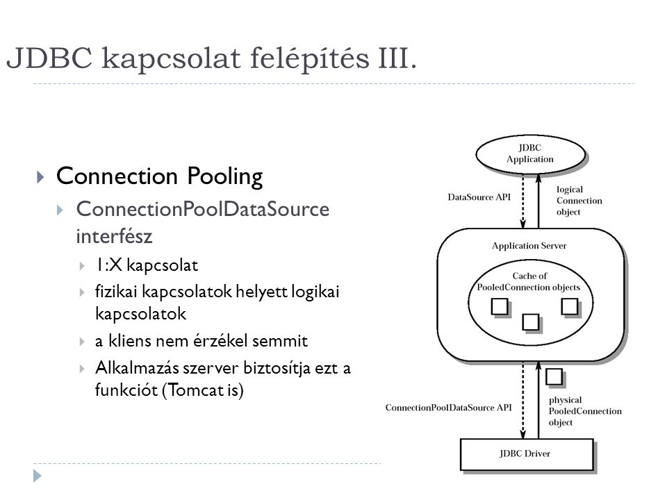 16 JDBC kapcsolat felépítés III.  Connection Pooling  ConnectionPoolDataSource interfész  1:X kapcsolat  fizikai kapcsolatok helyett logikai kapcs