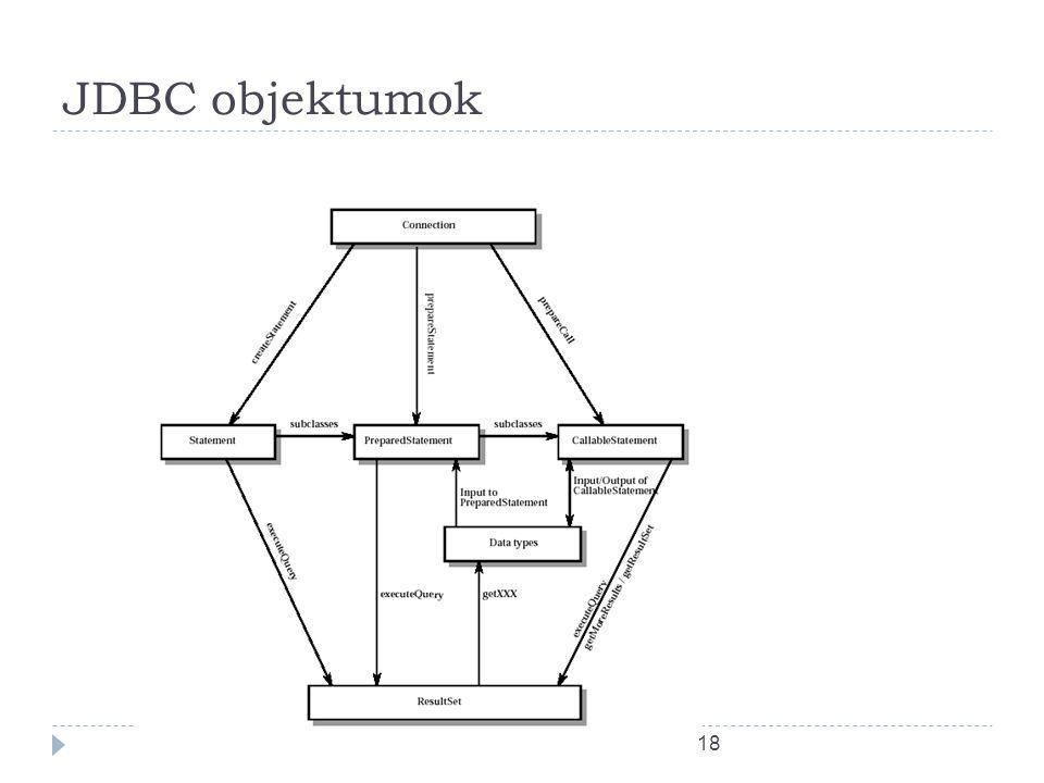 18 JDBC objektumok