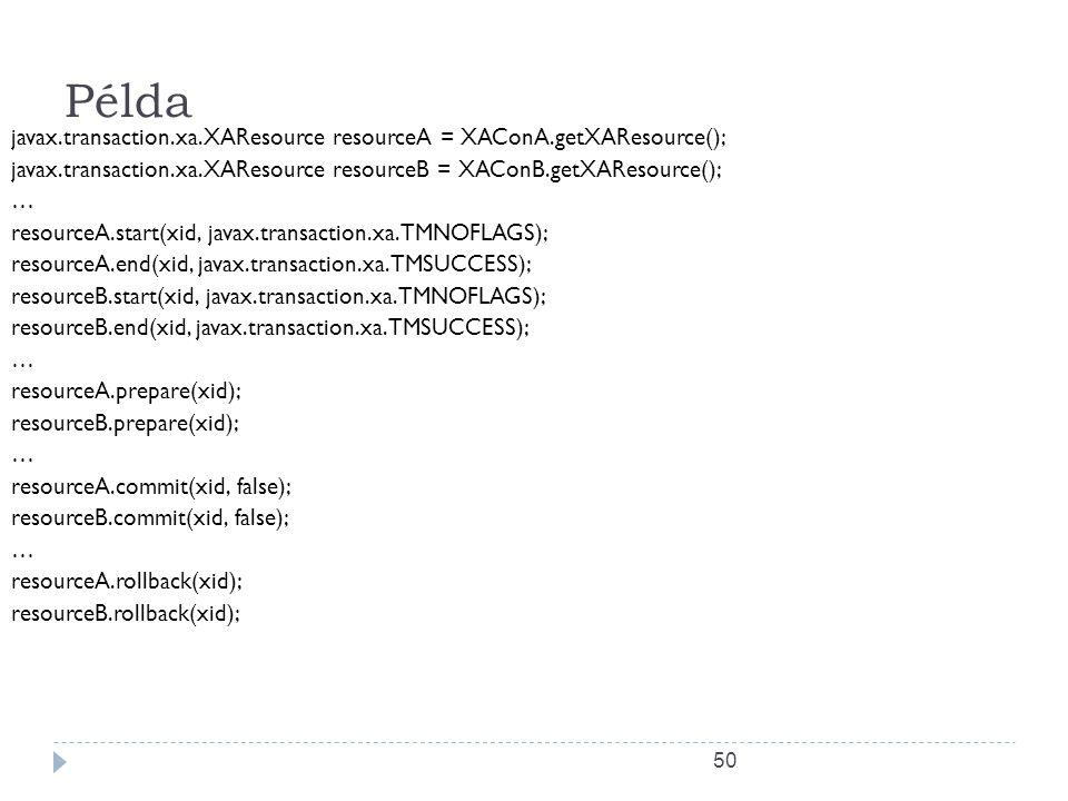50 Példa javax.transaction.xa.XAResource resourceA = XAConA.getXAResource(); javax.transaction.xa.XAResource resourceB = XAConB.getXAResource(); … resourceA.start(xid, javax.transaction.xa.TMNOFLAGS); resourceA.end(xid, javax.transaction.xa.TMSUCCESS); resourceB.start(xid, javax.transaction.xa.TMNOFLAGS); resourceB.end(xid, javax.transaction.xa.TMSUCCESS); … resourceA.prepare(xid); resourceB.prepare(xid); … resourceA.commit(xid, false); resourceB.commit(xid, false); … resourceA.rollback(xid); resourceB.rollback(xid);