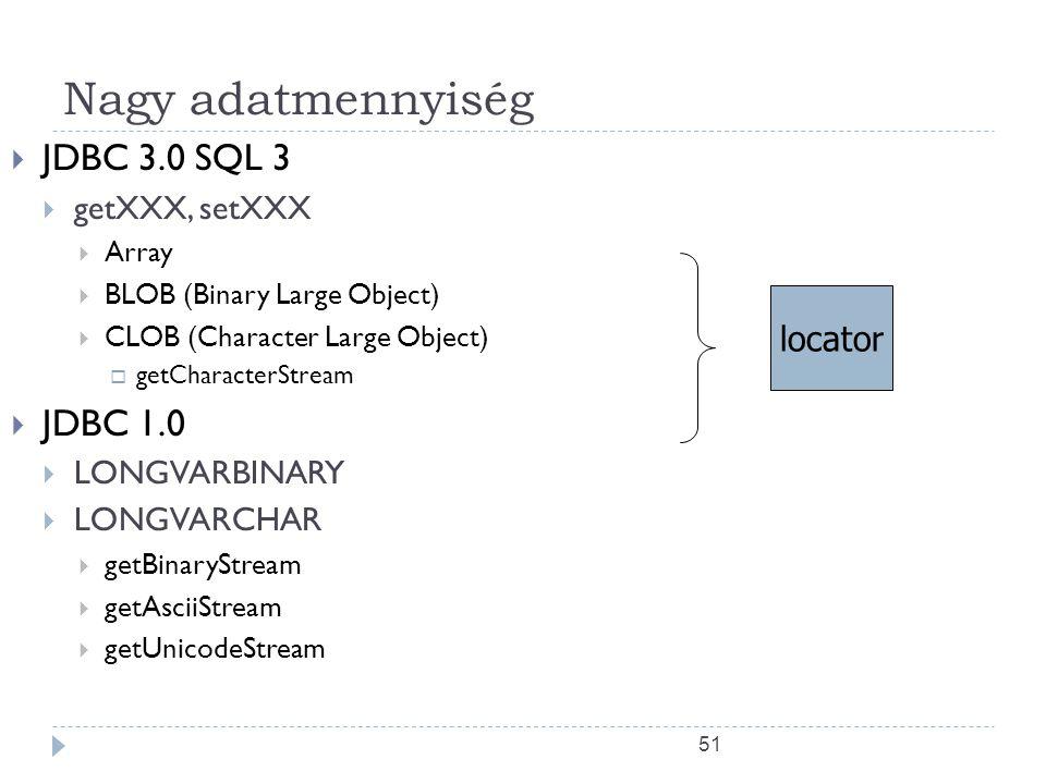 51 Nagy adatmennyiség  JDBC 3.0 SQL 3  getXXX, setXXX  Array  BLOB (Binary Large Object)  CLOB (Character Large Object)  getCharacterStream  JDBC 1.0  LONGVARBINARY  LONGVARCHAR  getBinaryStream  getAsciiStream  getUnicodeStream locator