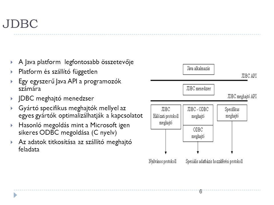 6 JDBC  A Java platform legfontosabb összetevője  Platform és szállító független  Egy egyszerű Java API a programozók számára  JDBC meghajtó menedzser  Gyártó specifikus meghajtók mellyel az egyes gyártók optimalizálhatják a kapcsolatot  Hasonló megoldás mint a Microsoft igen sikeres ODBC megoldása (C nyelv)  Az adatok titkosítása az szállító meghajtó feladata