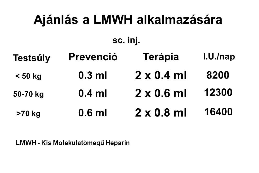Ajánlás a LMWH alkalmazására < 50 kg I.U./nap Prevenció 8200 Testsúly 0.4 ml 2 x 0.4 ml 50-70 kg >70 kg 12300 16400 Terápia sc. inj. 0.3 ml 0.6 ml 2 x