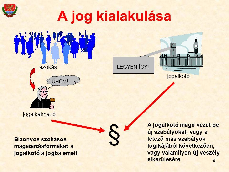 100 A jogviszony tárgya és tartalma Tárgya: amire irányul (jogosultság vagy szolgáltatás) Tartalma: valamennyi jog és kötelezettség ami a jogalanyt megilleti az adott jogviszonyból eredően