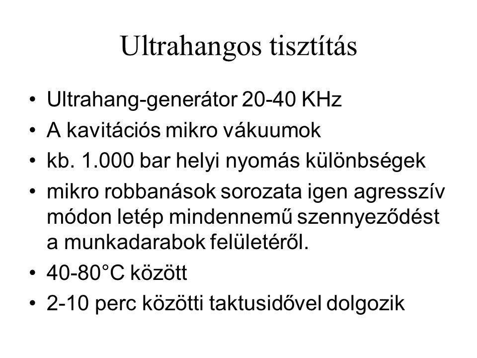 Ultrahangos tisztítás Ultrahang-generátor 20-40 KHz A kavitációs mikro vákuumok kb.