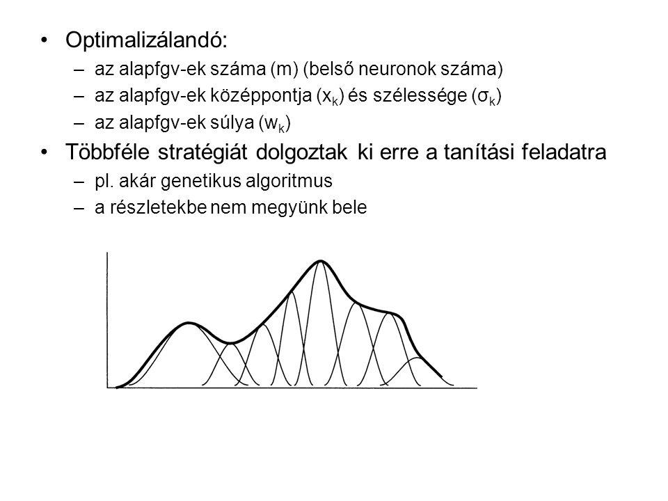 Optimalizálandó: –az alapfgv-ek száma (m) (belső neuronok száma) –az alapfgv-ek középpontja (x k ) és szélessége (σ k ) –az alapfgv-ek súlya (w k ) Többféle stratégiát dolgoztak ki erre a tanítási feladatra –pl.