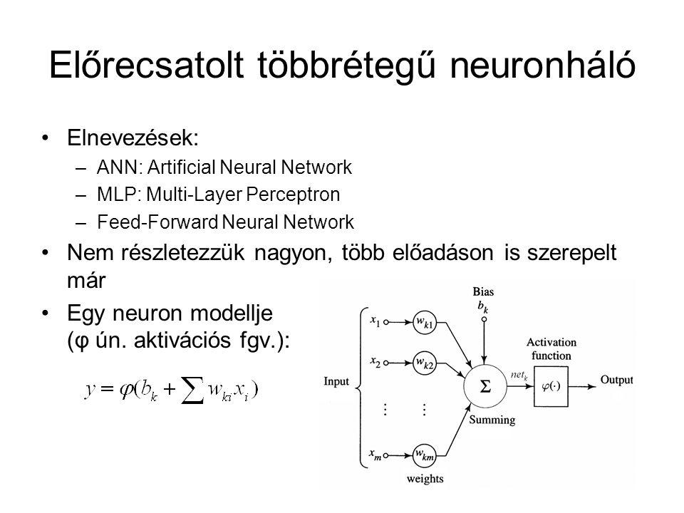 Előrecsatolt többrétegű neuronháló Elnevezések: –ANN: Artificial Neural Network –MLP: Multi-Layer Perceptron –Feed-Forward Neural Network Nem részletezzük nagyon, több előadáson is szerepelt már Egy neuron modellje (φ ún.